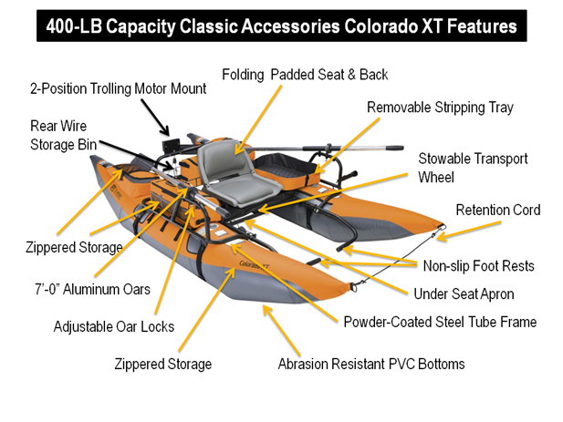 Colorado-XT-Pontoon-Boat-Features